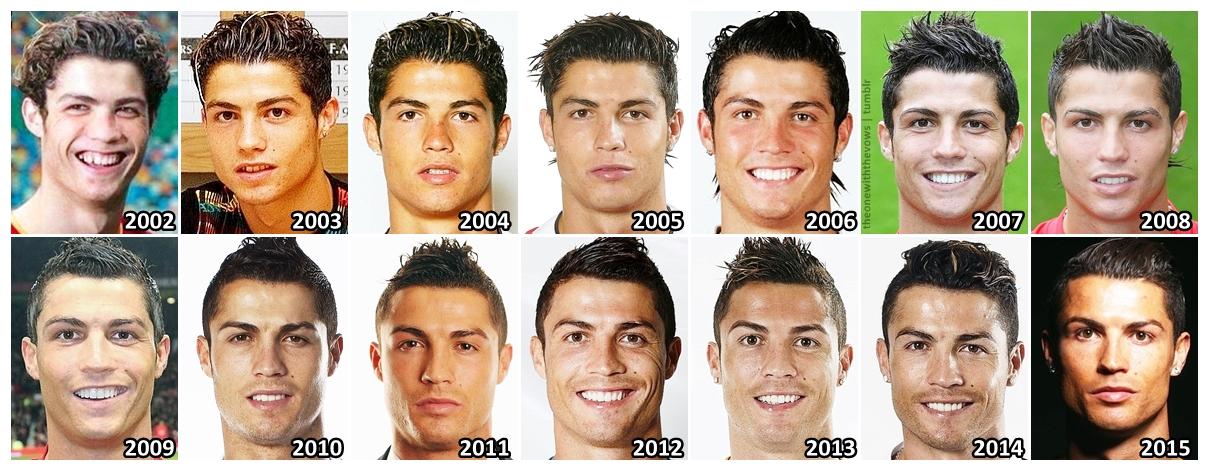 Evolución del corte de pelo de Cristiano Ronaldo